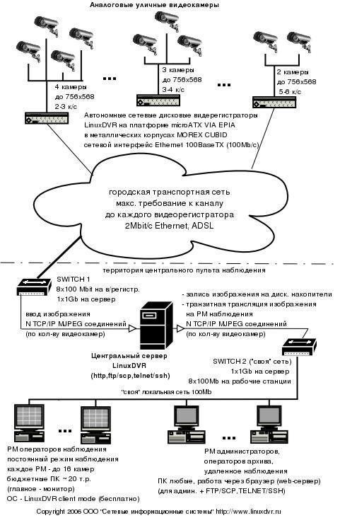 Схема тормозной системы газель.